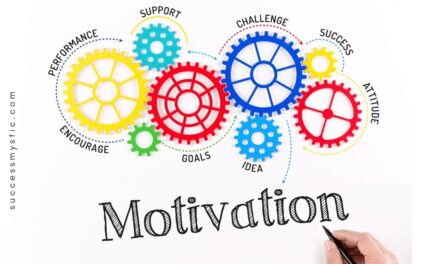6 Steps For Maximum Motivation